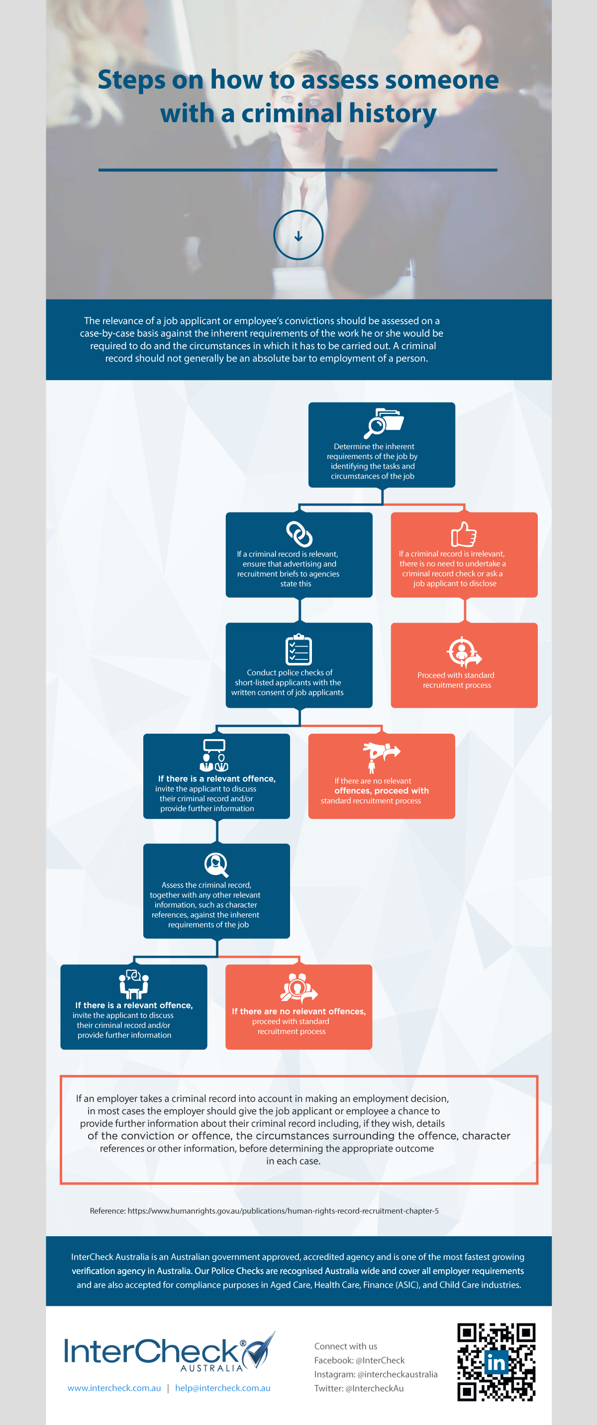 Steps-for-Assessing-the-Inherent-Requirements_Flowchart_revised2